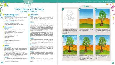 Exemple de double page de l'ouvrage Ateliers d'arts plastiques - cycle 3 - éditions Retz